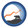 iO Charts blog