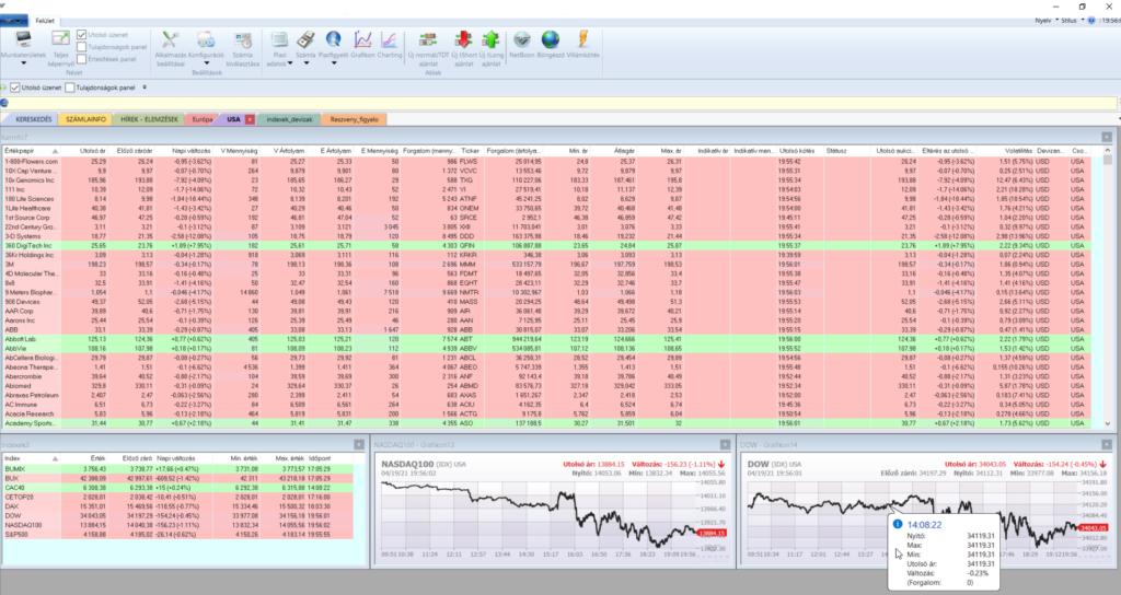 Részvényvásárlás, részvények listája az RC Randi felületén