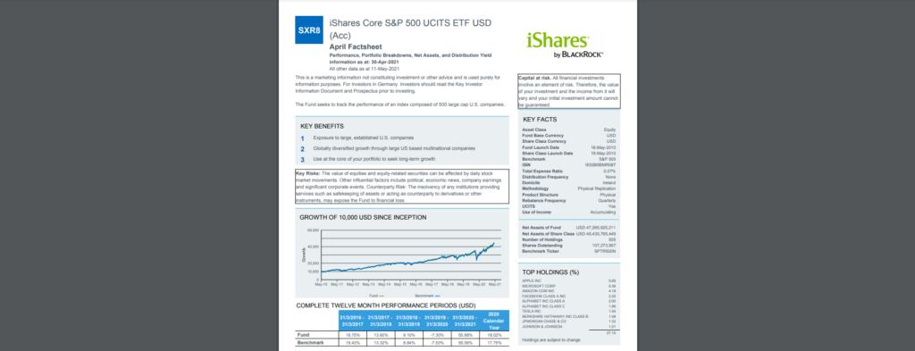 az iShares ETF factsheetje